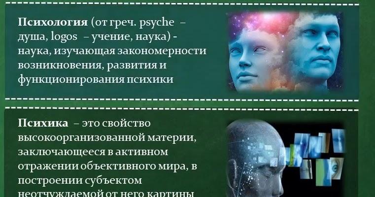 Понятие психики.