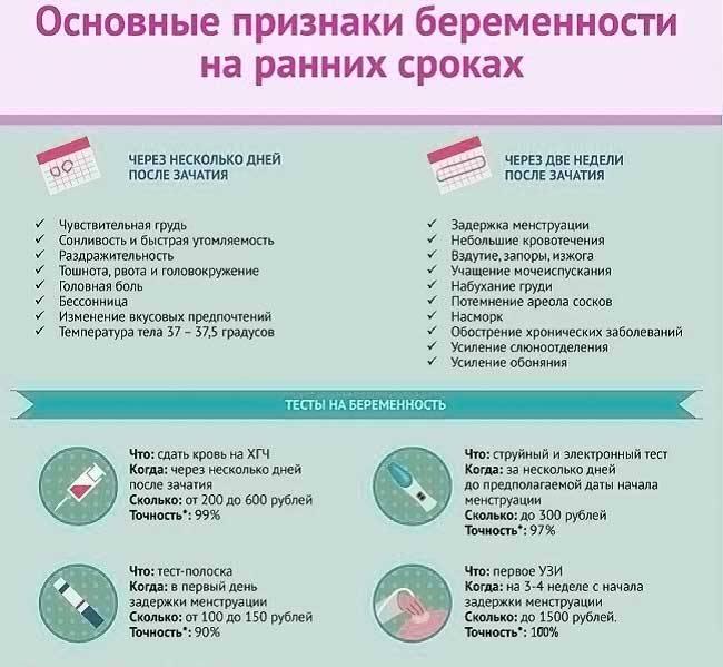 Задержка менструации: что делать? причины задержки менструации, если тест на беременность отрицательный. что значит задержка менструации? 493
