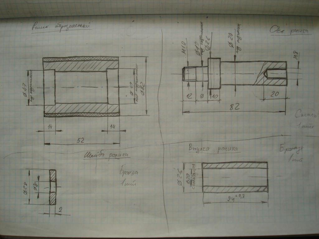 Оформление и формат чертежей - всё для чайников