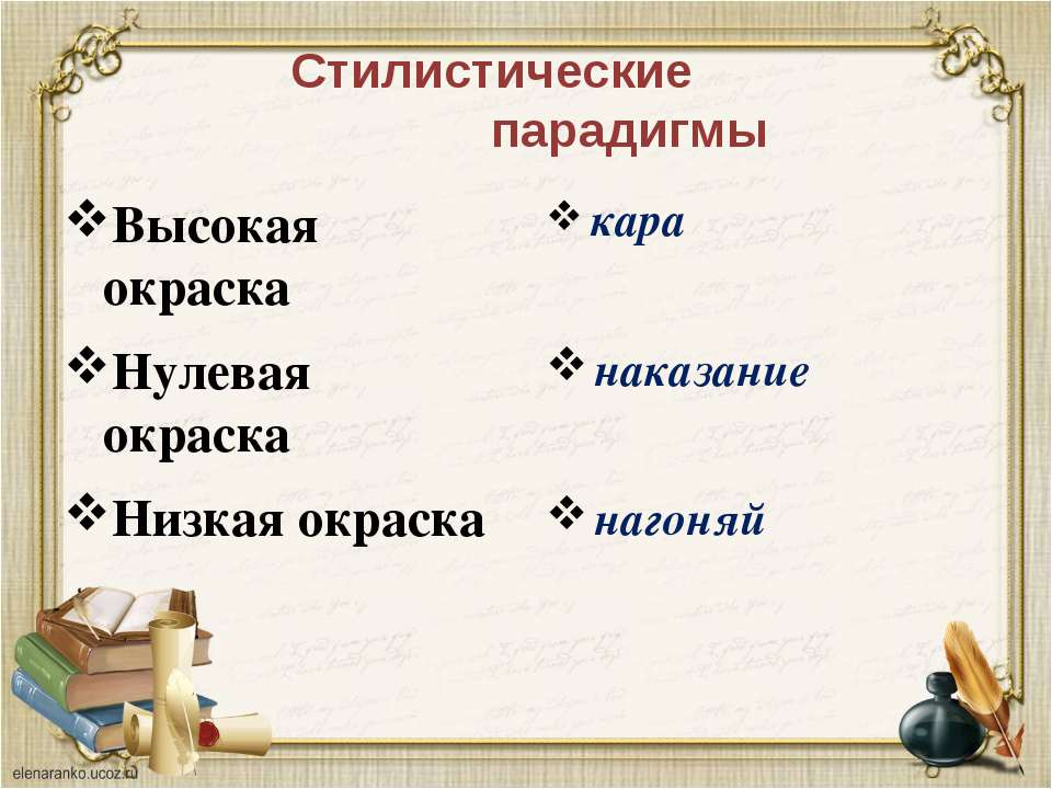 Стилистическая окраска слов: виды и примеры употребления, группы лексических единиц