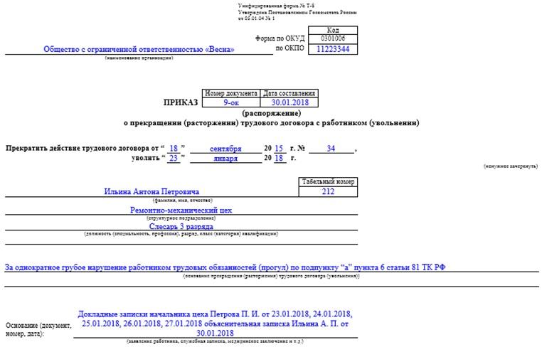 Как уволить работника за прогул — audit-it.ru