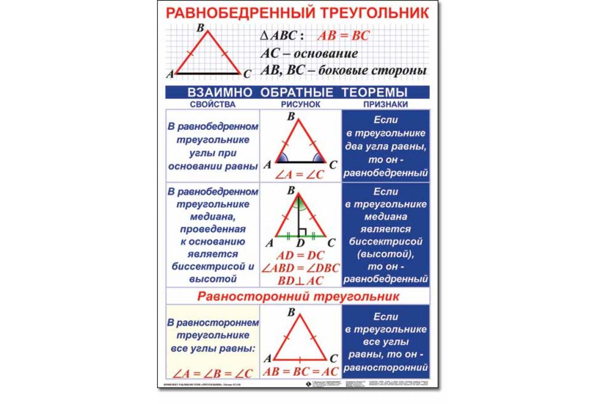 Правильный треугольник - вики