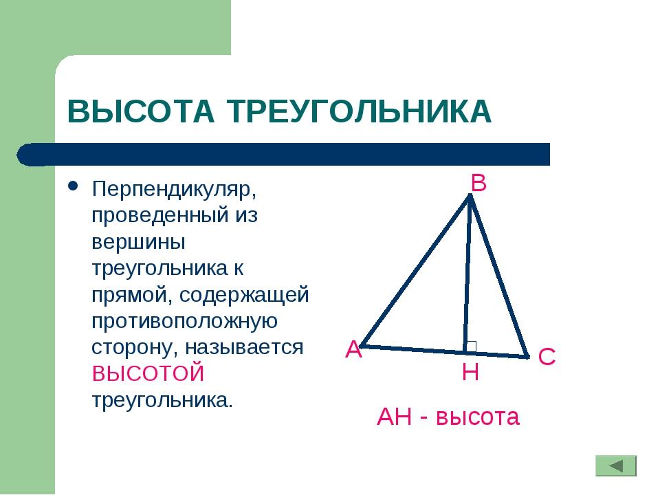 Высота треугольника. задача фаньяно
