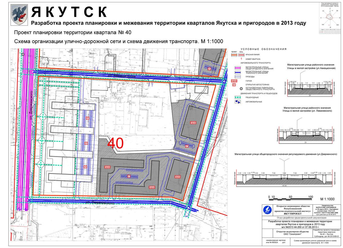 Проект межевания и проект планировки территории: подробный разбор понятий