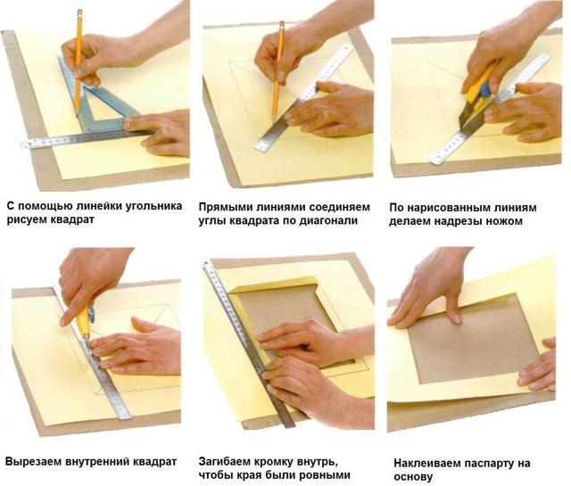 Инструкция по изготовлению паспарту для вышивки собственноручно