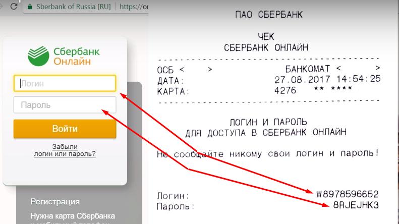 Что такое идентификатор пользователя в системе?