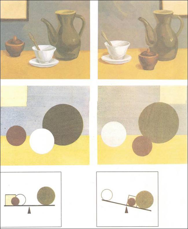 Что такое композиция в литературе: определение, понятие, виды, элементы композиций, примеры