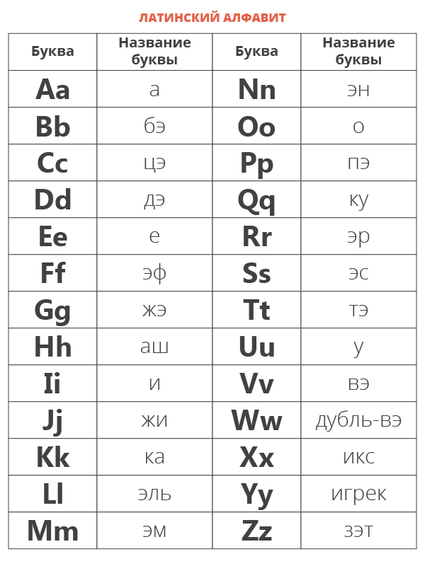 Транслитерация имени и фамилии для авиабилета в 2018 г. - транслитерация.ру