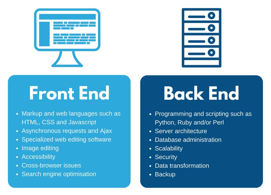 Практический пример использования render-функций vue: создание типографской сетки для дизайн-системы