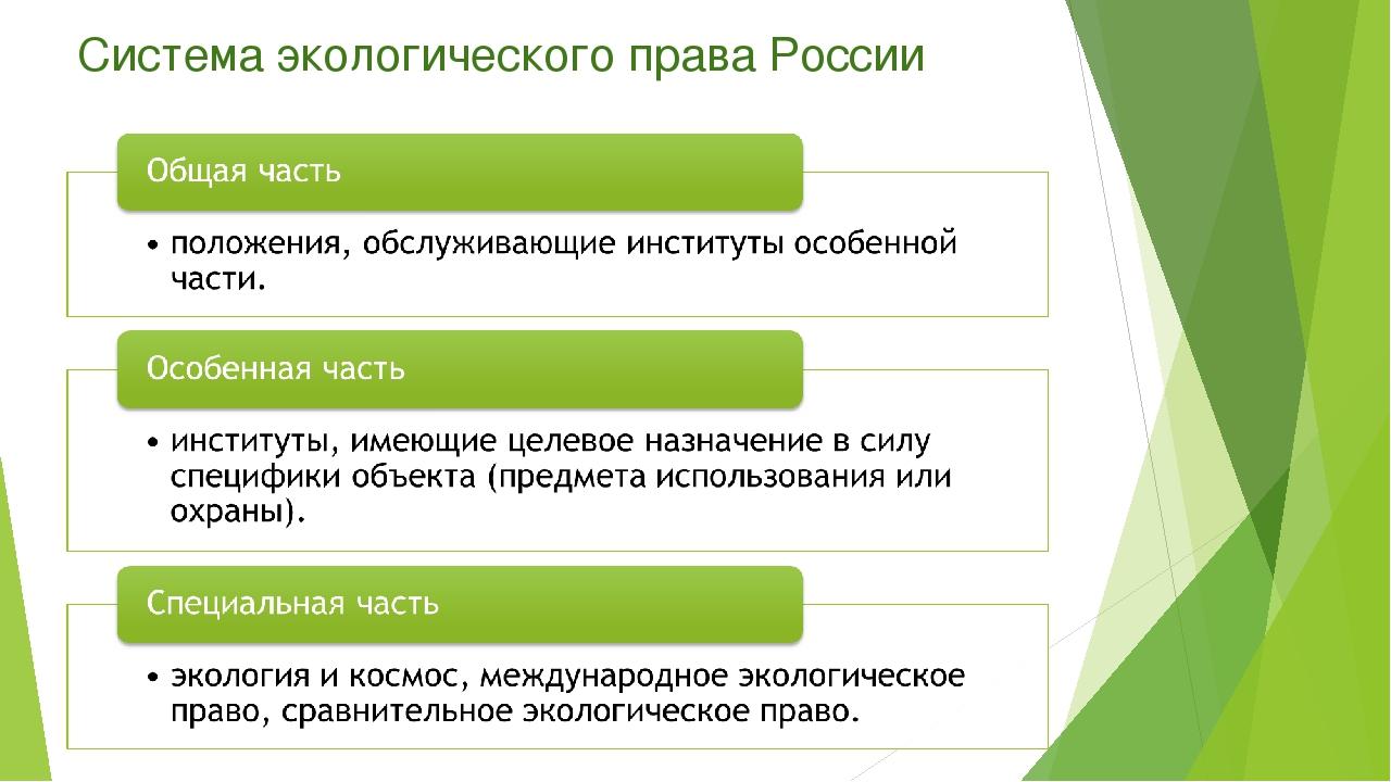 § 5. экологическое право в системе российского права