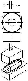 Гост 8479-70 поковки из конструкционной углеродистой и легированной стали. общие технические условия (с изменениями n 1, 2, 3), гост от 15 января 1970 года №8479-70