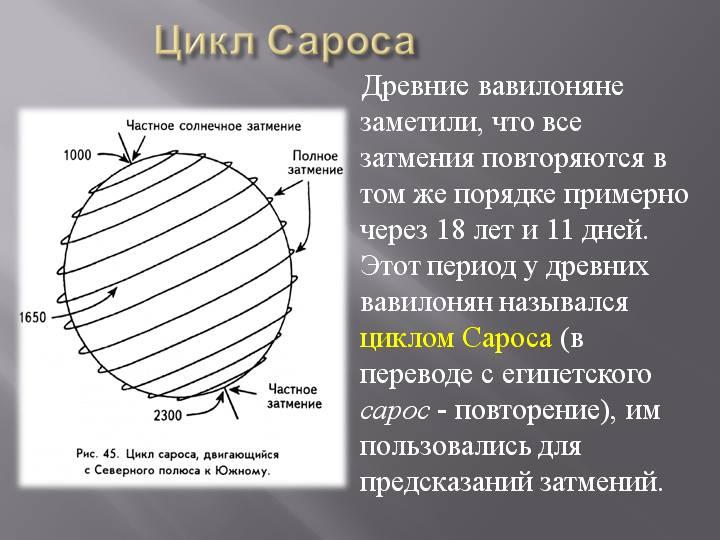 Сарос — википедия. что такое сарос