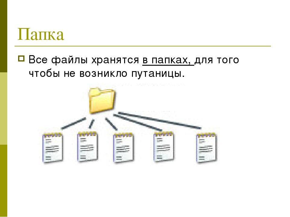 Как создать, переименовать, удалить папку или файл