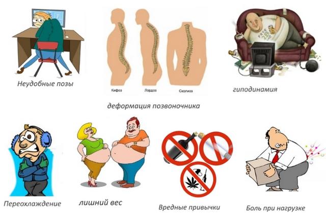 Синдром цервикалгии: что это такое?