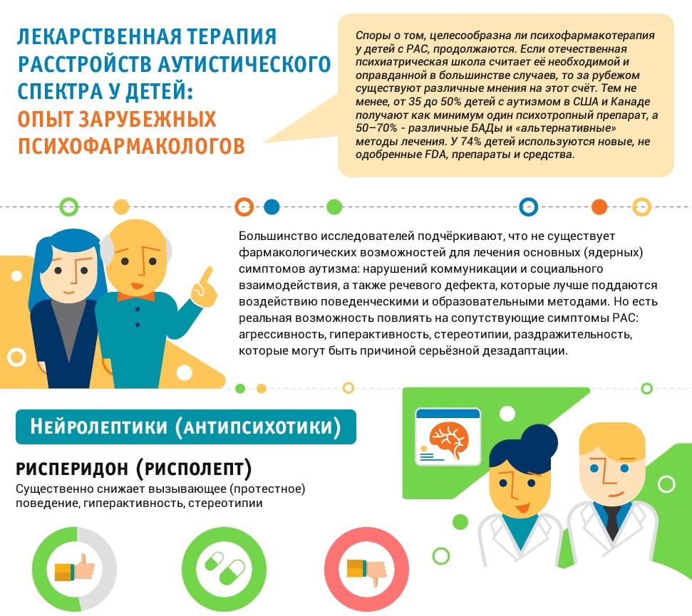 Обучение ава-терапии: курсы aba-терапии юлии эрц - цена обучения родителей, врачей, преподавателей с сертификацией