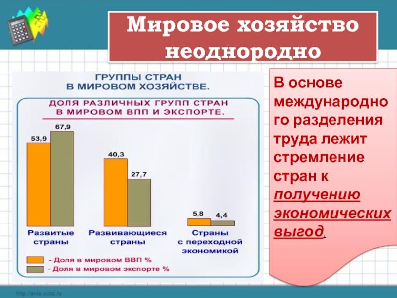 Мировое хозяйство и международная торговля 8 класс презентация, доклад, проект