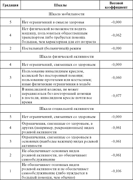 Кокоулина о.п. основы теории и методики физической культуры и спорта - файл n1.docx