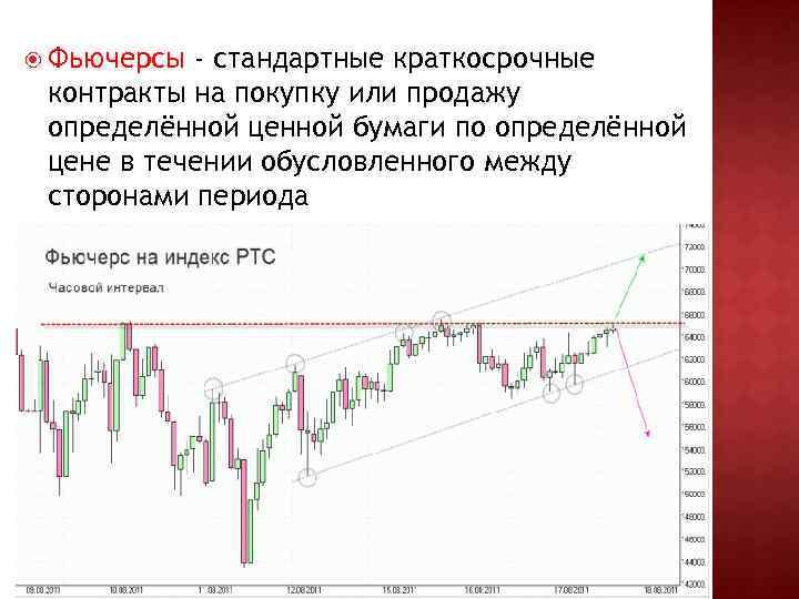 Фьючерсы это... подробно и простыми словами о том что такое фьючерсы. » prostguide.ru долгосрочные инвестиции скальпинг и etf на фондовом рынке. база знаний трейдера.