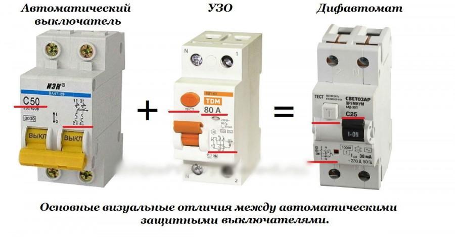 Отличие дифавтомата от автомата - всё о электрике
