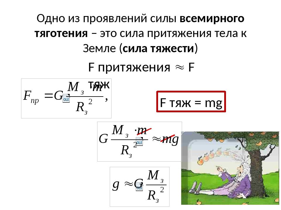 Что в физике означает g? закон всемирного тяготения, ускорение свободного падения и вес тела
