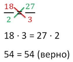 Прямая пропорциональность – формула, ее свойства и график - помощник для школьников спринт-олимпик.ру