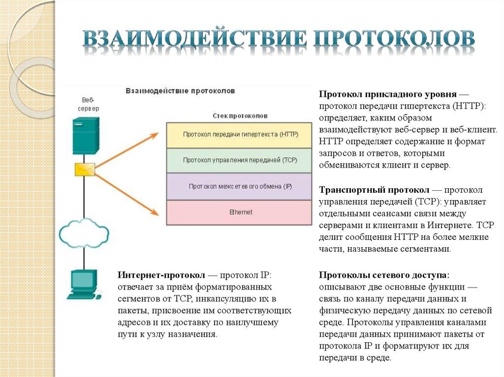 Сети и системы передачи информации