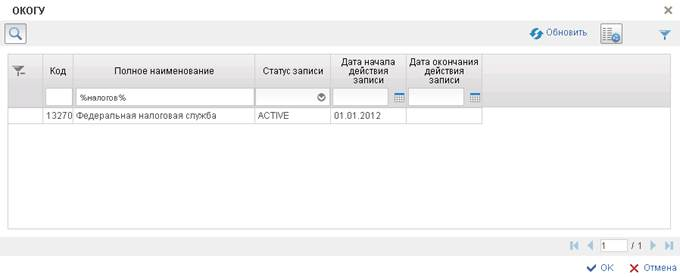 Классификатор окогу по разделам, с расшифровками