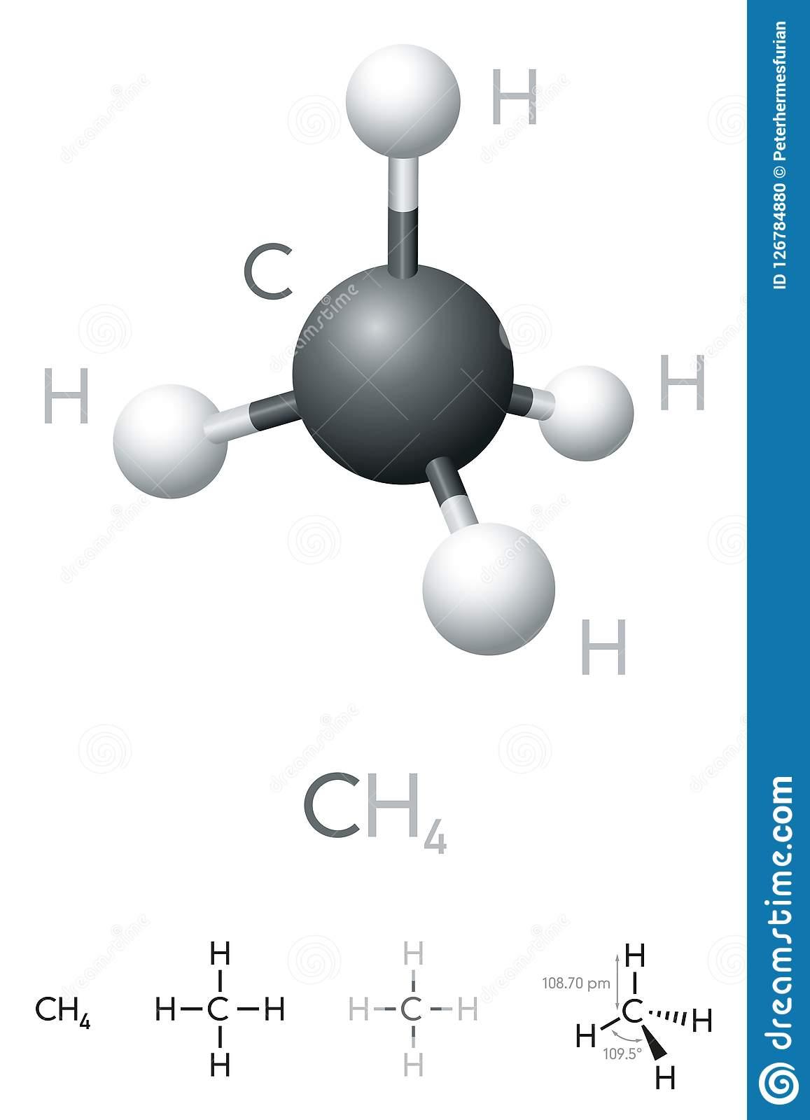 Известный и неизвестный «метан»