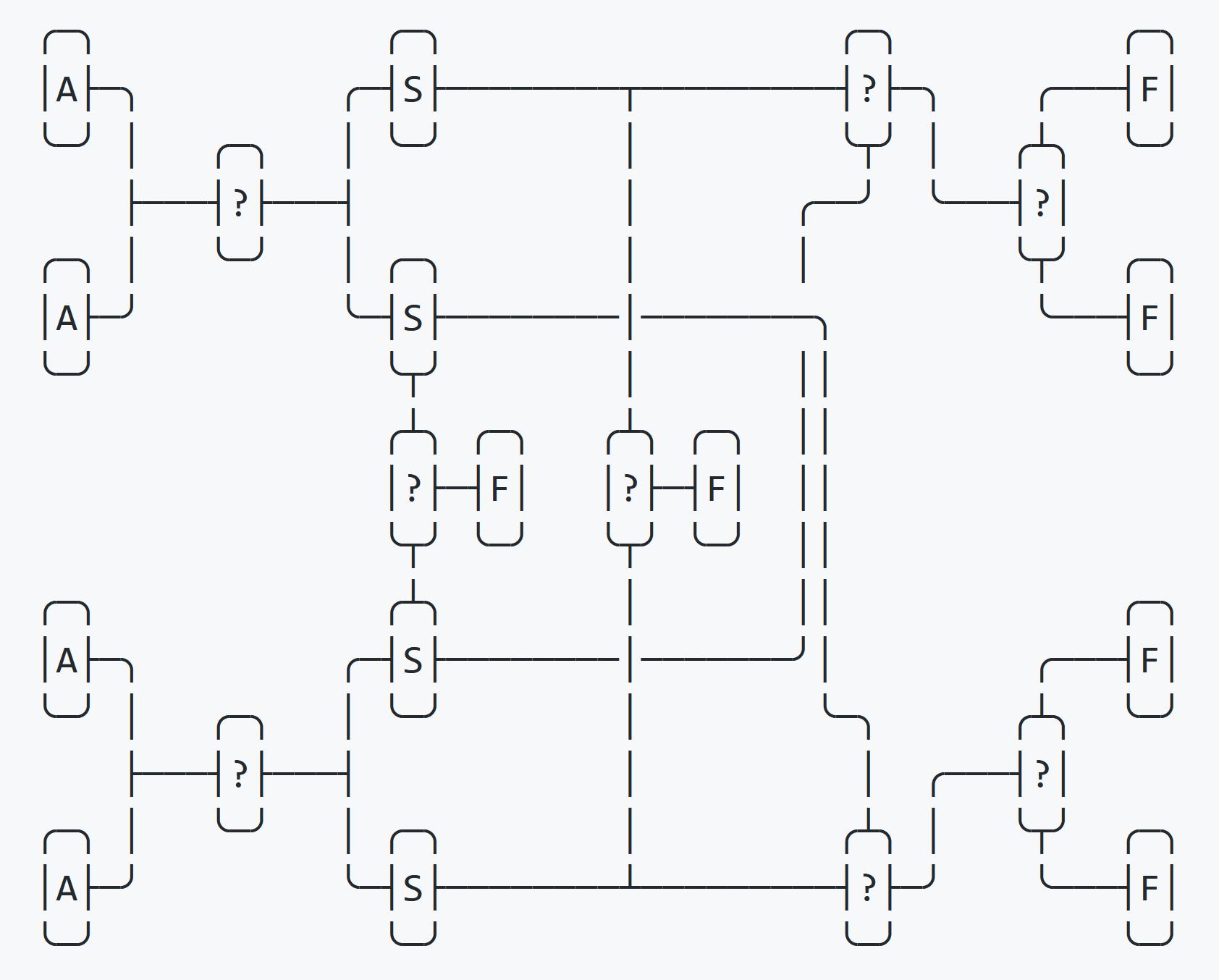 Почему быстрая сортировка на самом деле медленная? новый метод сортировки массива