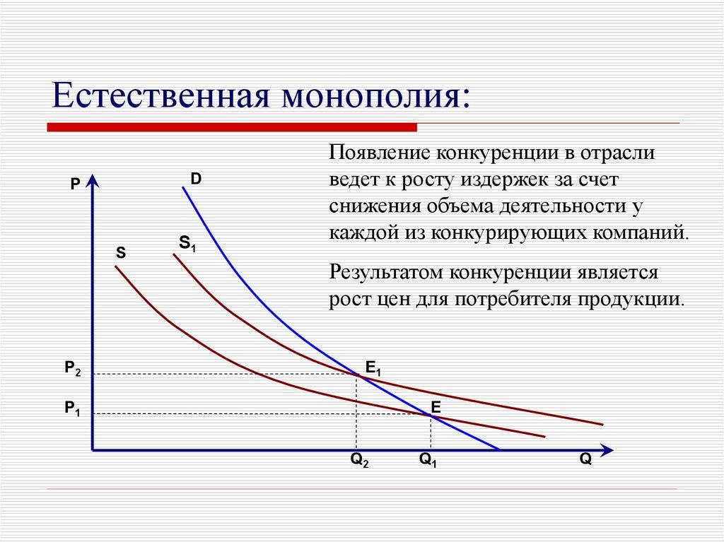 Монополия — википедия переиздание // wiki 2