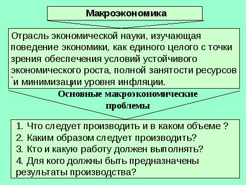 3.основные макроэкономические тождества. макроэкономика: конспект лекций