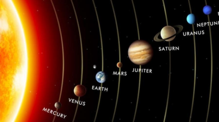Марс — четвертая планета от солнца