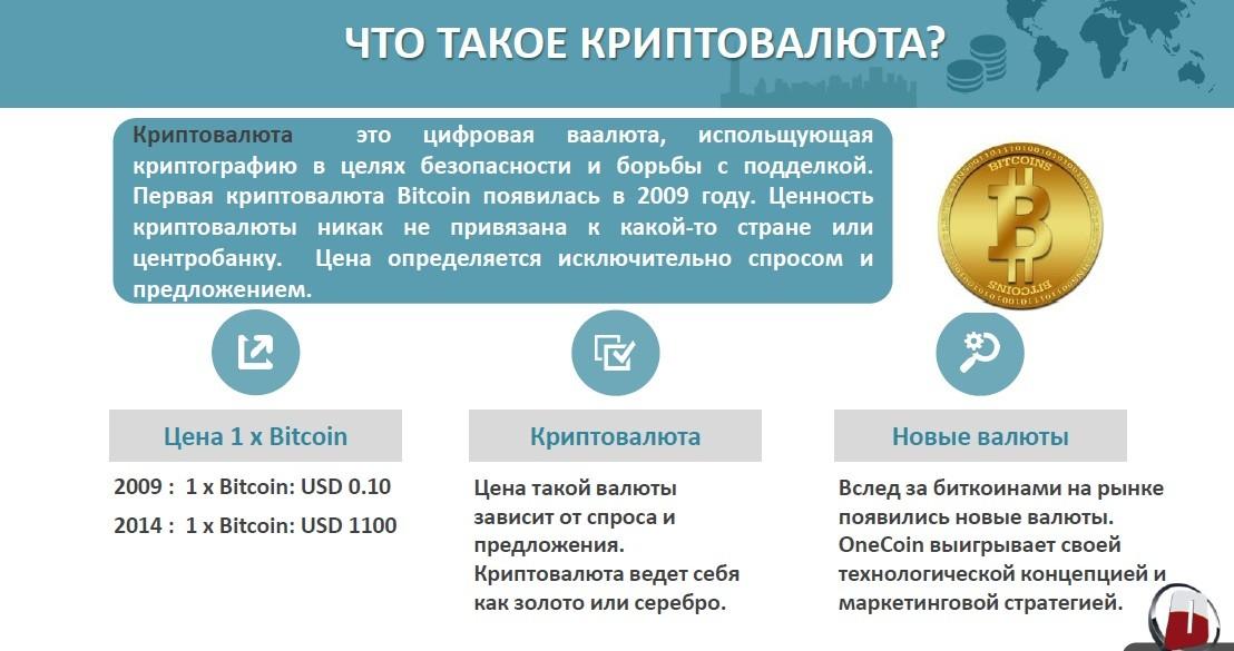 Bitcoin (btc) — обзор криптовалюты простыми словами