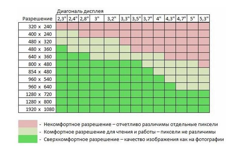 Разрешение (компьютерная графика) — википедия