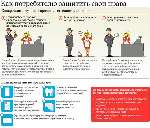 Испытательный срок (трудовое право) — википедия. что такое испытательный срок (трудовое право)