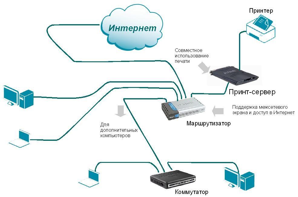 Гост 29099-91 сети вычислительные локальные. термины и определения, гост от 25 сентября 1991 года №29099-91