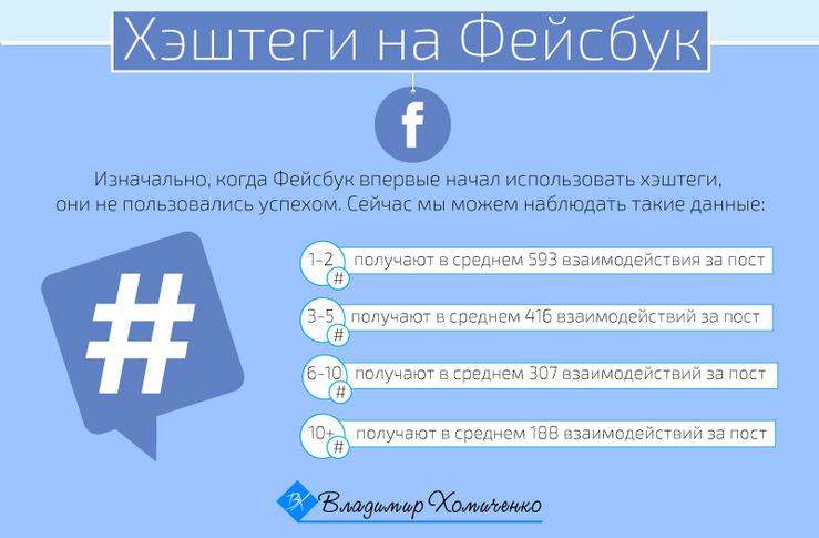 11 лучших сервисов по подбору хэштегов для социальных сетей
