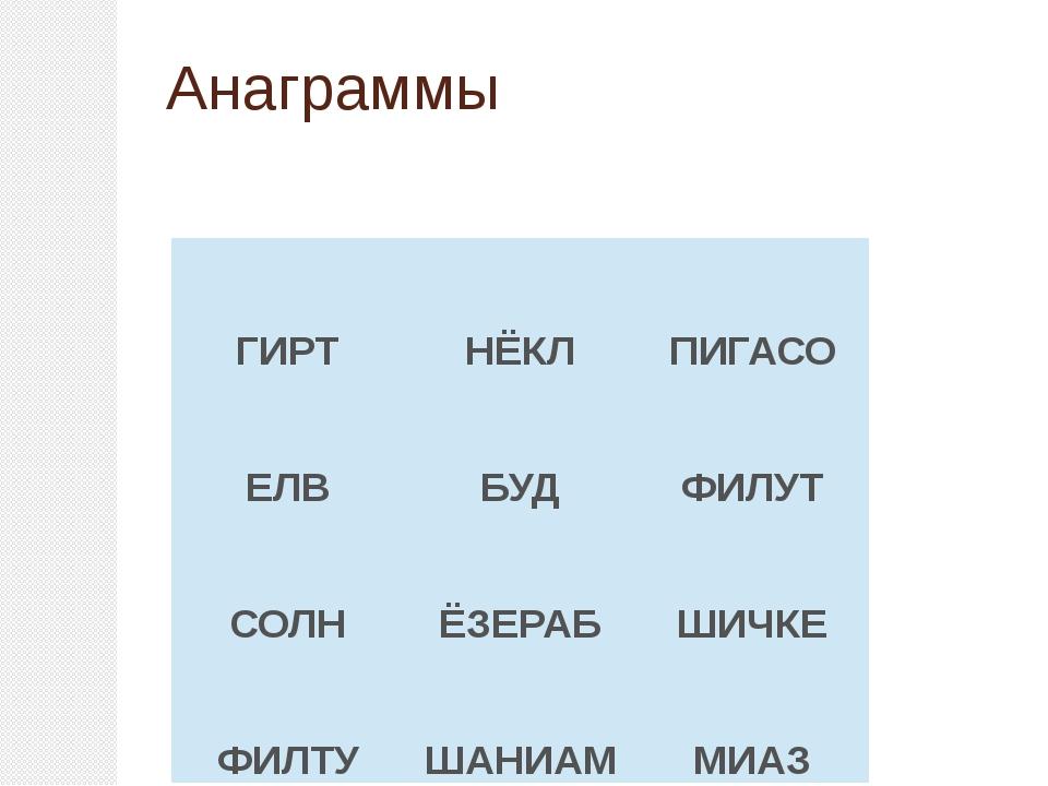 Анаграмма - примеры, применение, история