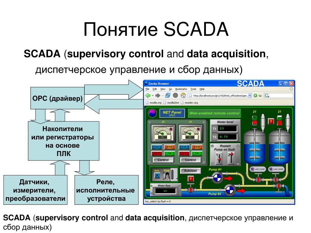 Среда разработки  - самая популярная отечественная scada-система