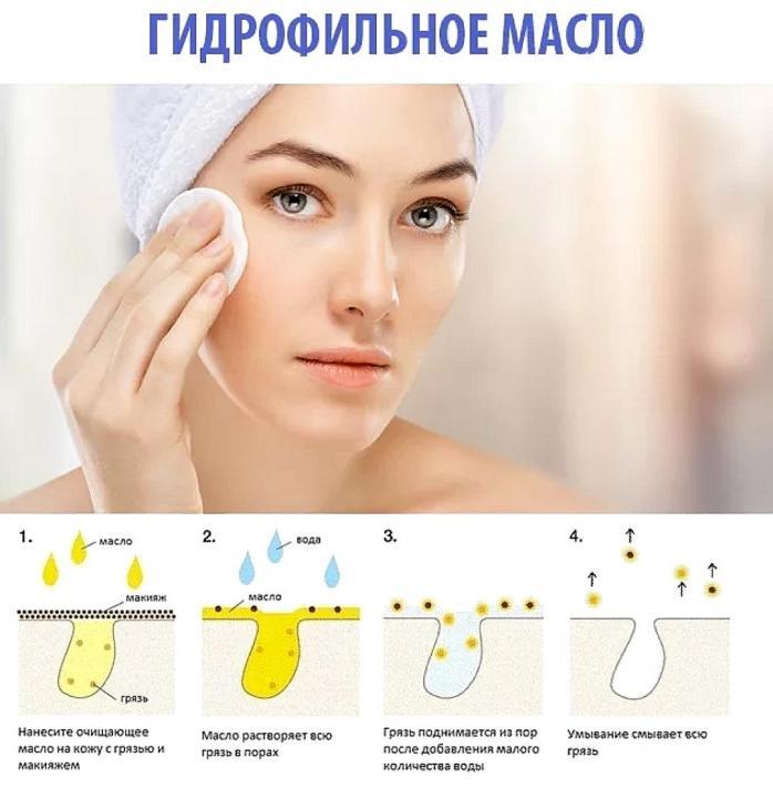 Гидрофильное масло для лица - полезные свойства и советы по применению