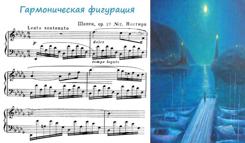 Регистр (музыка) — википедия