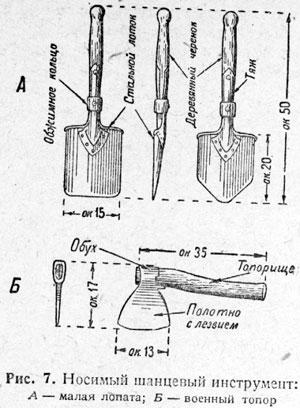 Шанцевый инструмент: разбираем главное