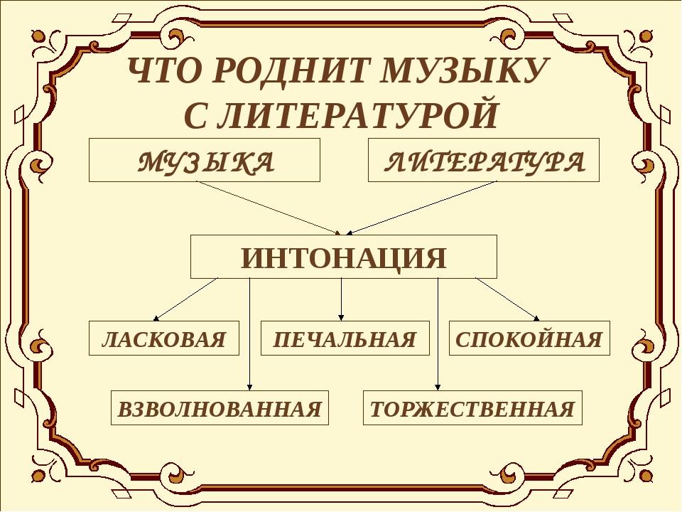 Интонация (лингвистика)