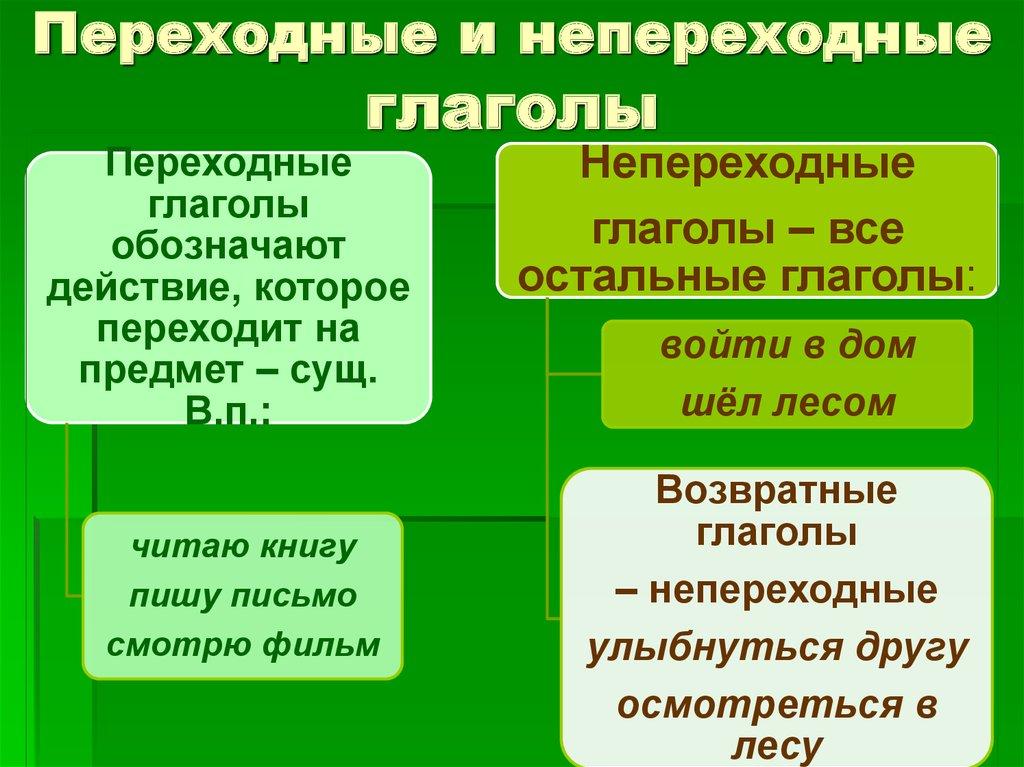 Переходные и непереходные глаголы в русском языке: как определить, что это такое – правило, примеры и как отличить