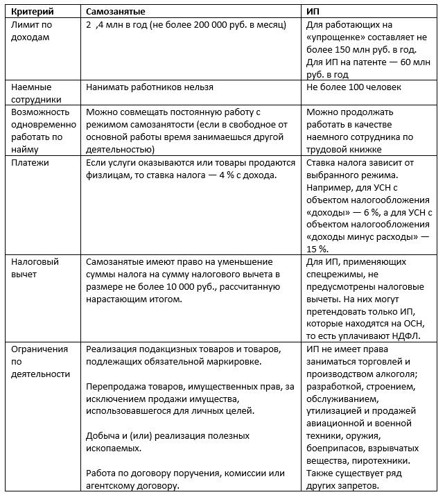 Принципы функционального программирования в javascript / блог компании ruvds.com / хабр