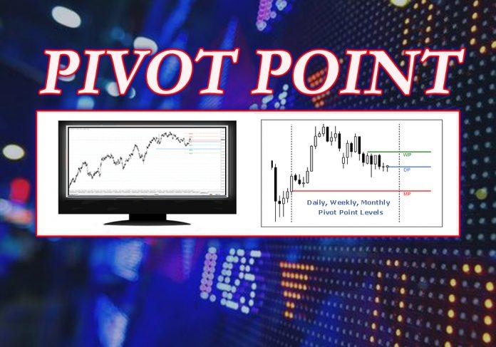 Точки пивот (pivot points) это что такое, индикатор разворота на форекс