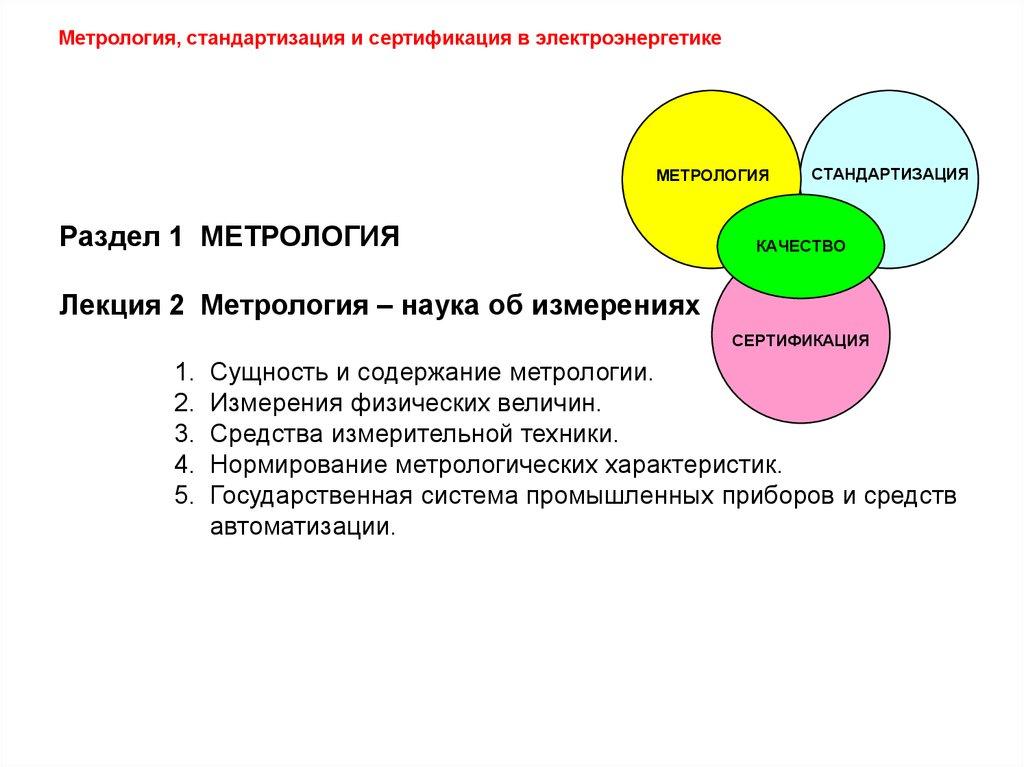Метрология - что такое? основные понятия метрологии