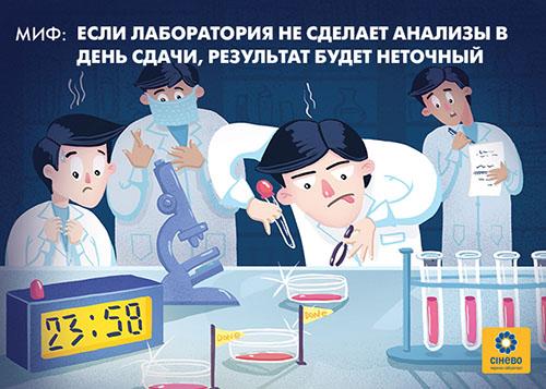 Что значит натощак? анализ крови натощак