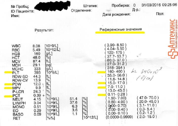 Plt в анализе крови: что это такое, расшифровка, нормы