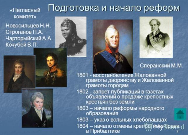 Правление александра первого. негласный комитет :: syl.ru